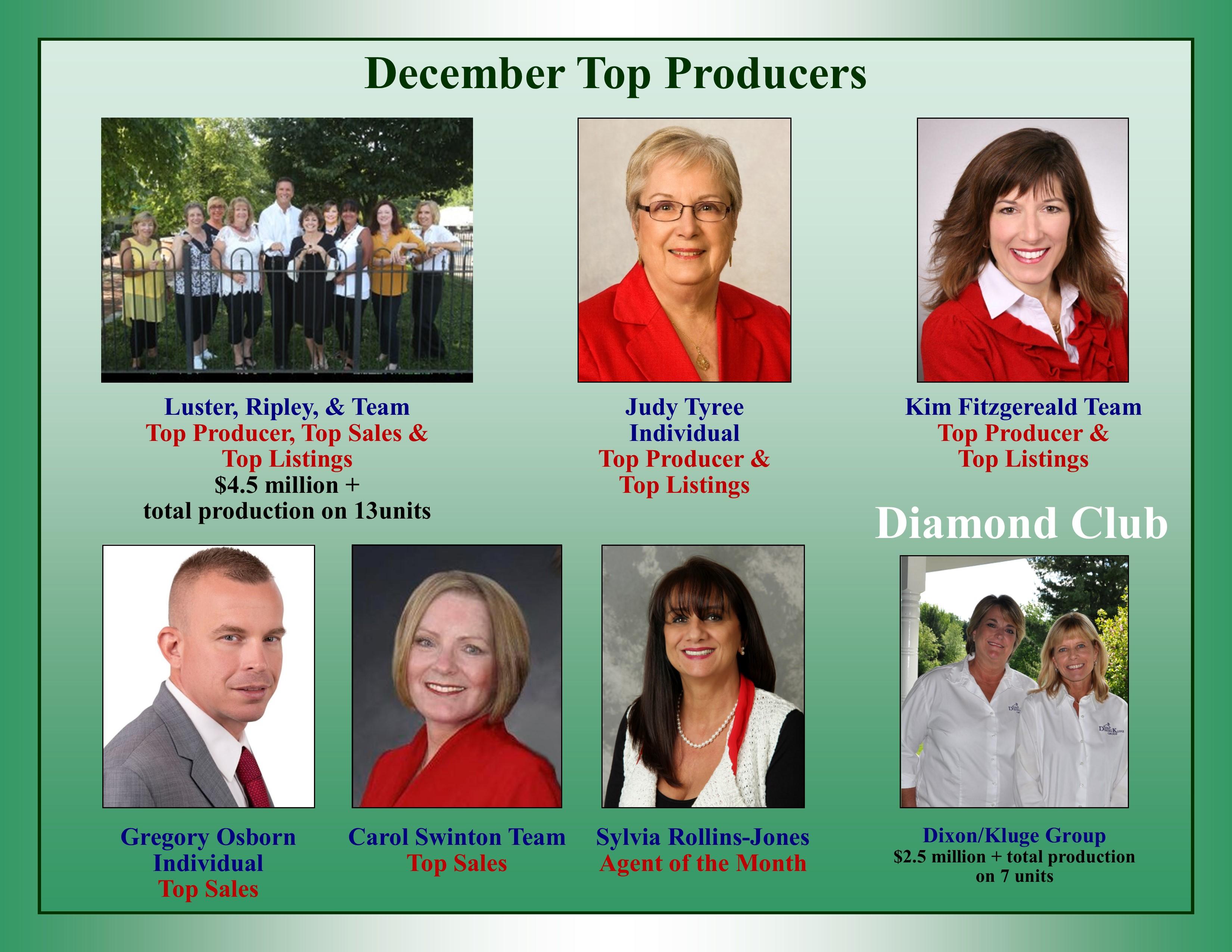 December Top Producers