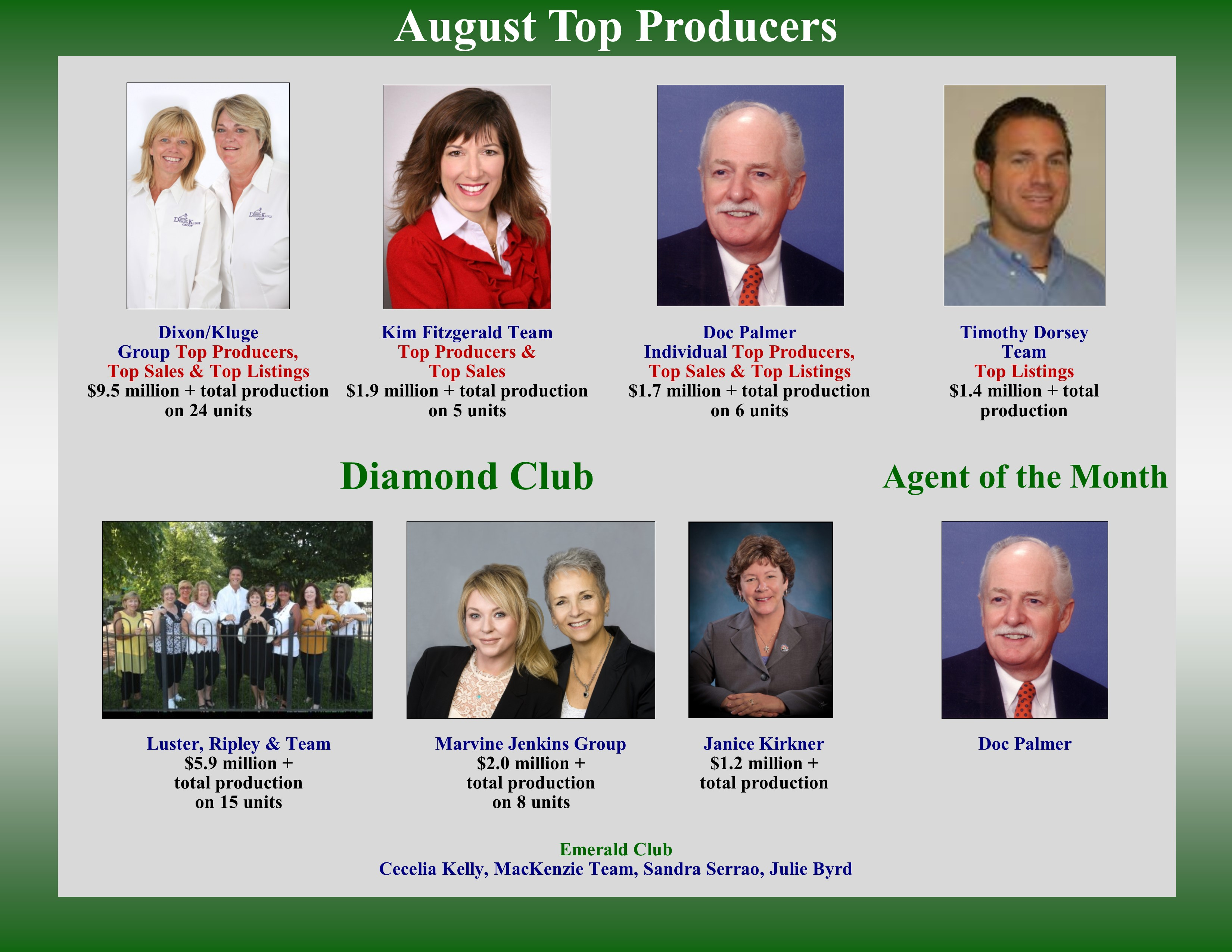 August Top Producers